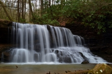 Laurel Run Falls, TN